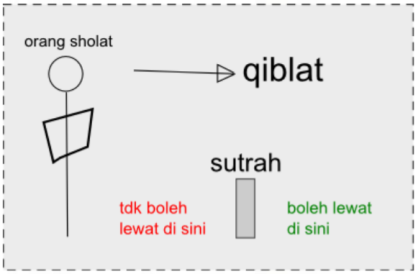 wpid-sutrah0801.png.png
